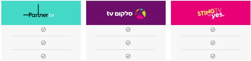 סלקום TV פרטנר TV סטינג TV השוואה וביקורת